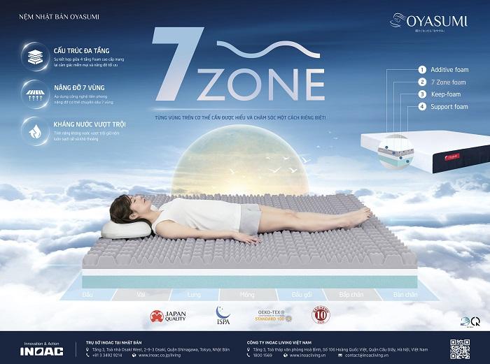 Đệm foam đa tầng Massage Inoac Oyasumi 7 zone